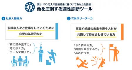 offer-7