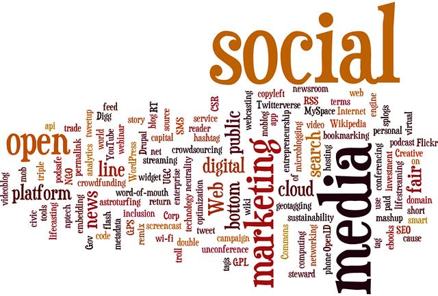 word-cloud-679942_640